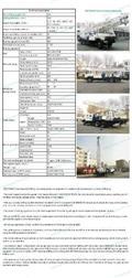 Jinquan BZC350ACZ truck mounted water well drilling rig, 2015, Water Well Drilling Rigs
